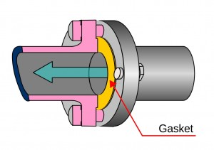 NSF/ANSI 61 Gaskets