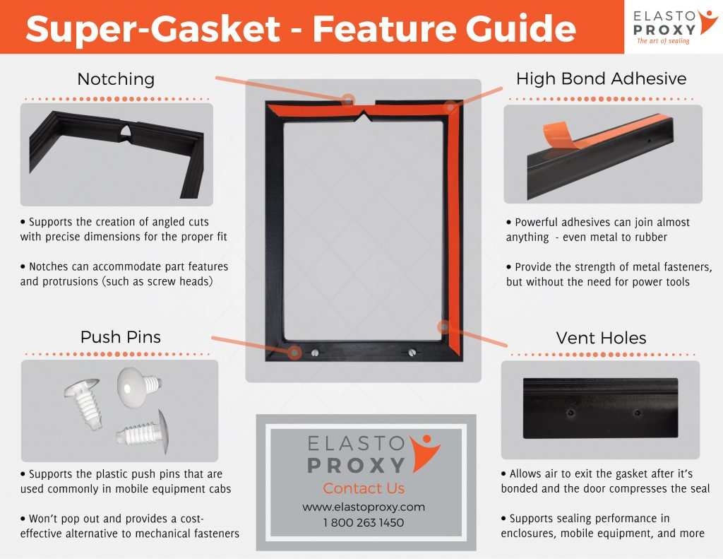 Super Gasket Feature Guide