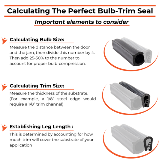 Calculating the Perfect Bulb Trim Seal