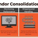 Vendor Consolidation for Industrial Rubber Products