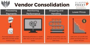 Vendor Consolidation
