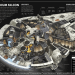 How Elasto Proxy Sealed the Millennium Falcon