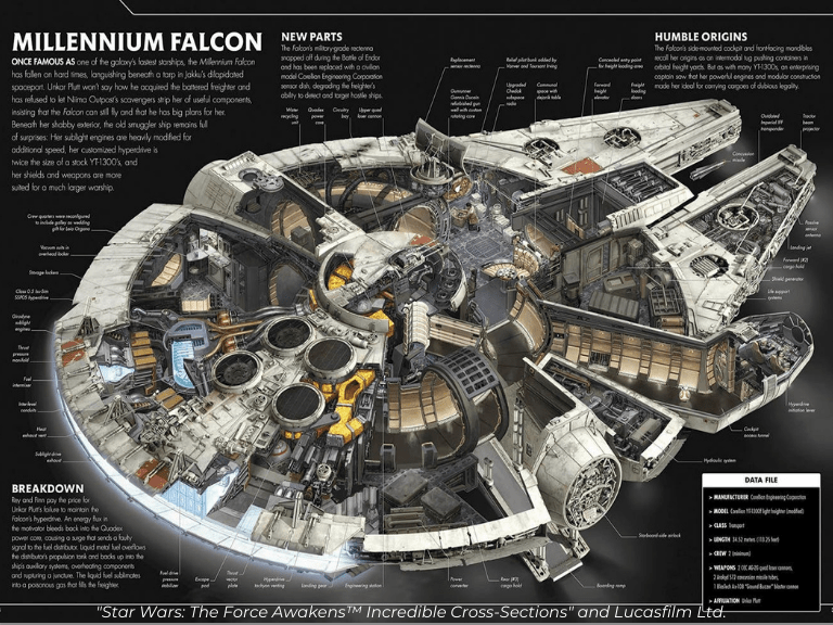 Read more about the article How Elasto Proxy Sealed the Millennium Falcon