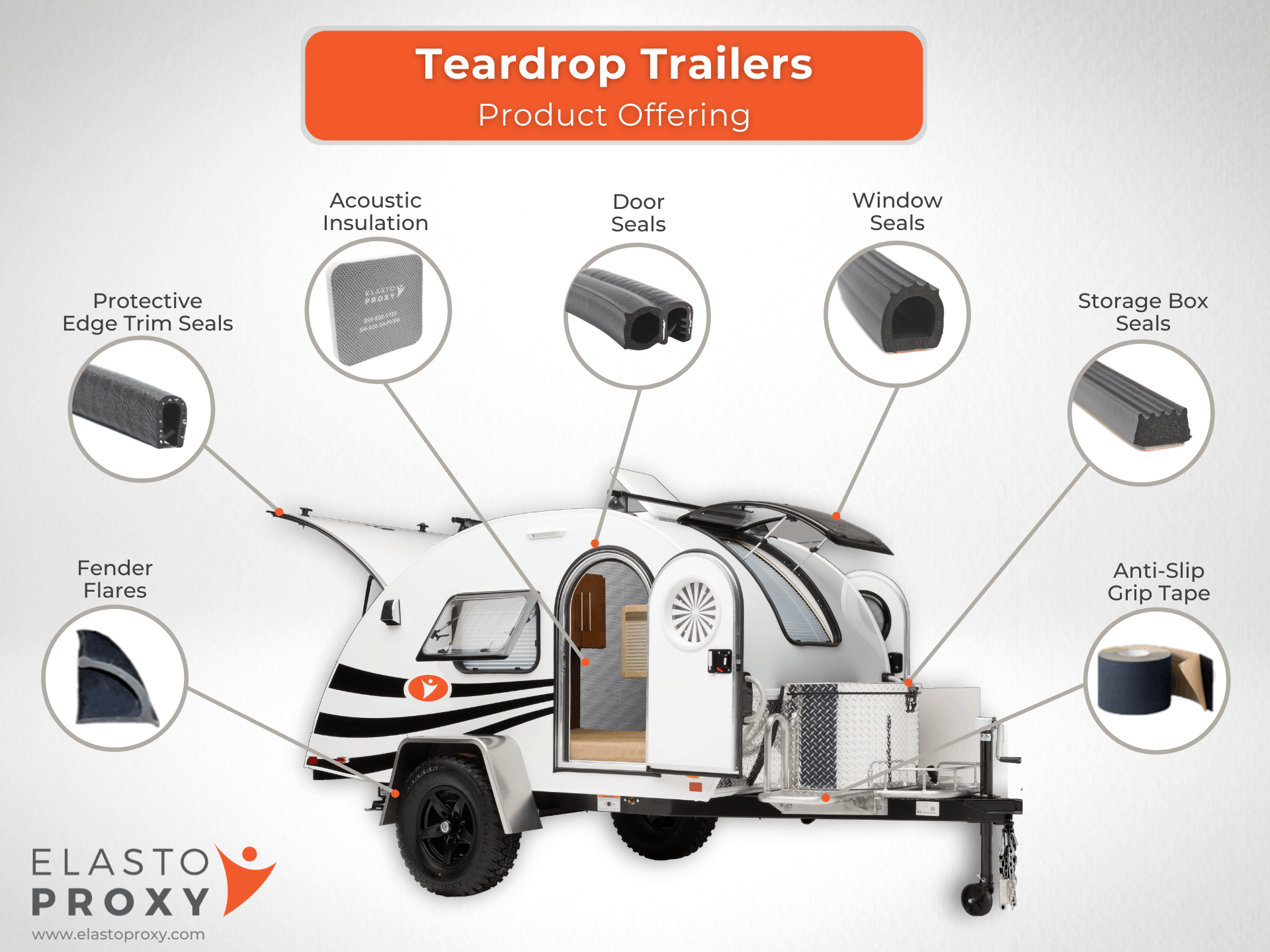 Read more about the article Teardrop Trailer Parts for Sealing and Insulation